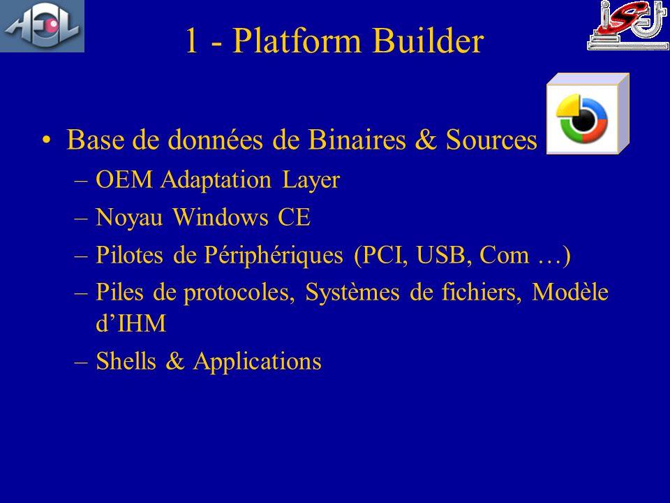 1 - Platform Builder Base de données de Binaires & Sources –OEM Adaptation Layer –Noyau Windows CE –Pilotes de Périphériques (PCI, USB, Com …) –Piles