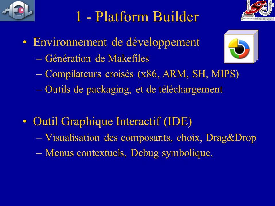 1 - Platform Builder Environnement de développement –Génération de Makefiles –Compilateurs croisés (x86, ARM, SH, MIPS) –Outils de packaging, et de té