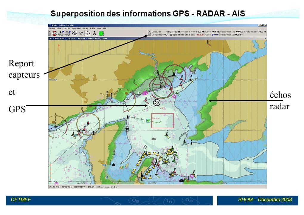 SHOM – Décembre 2008CETMEF Superposition des informations GPS - RADAR - AIS échos radar Report capteurs et GPS
