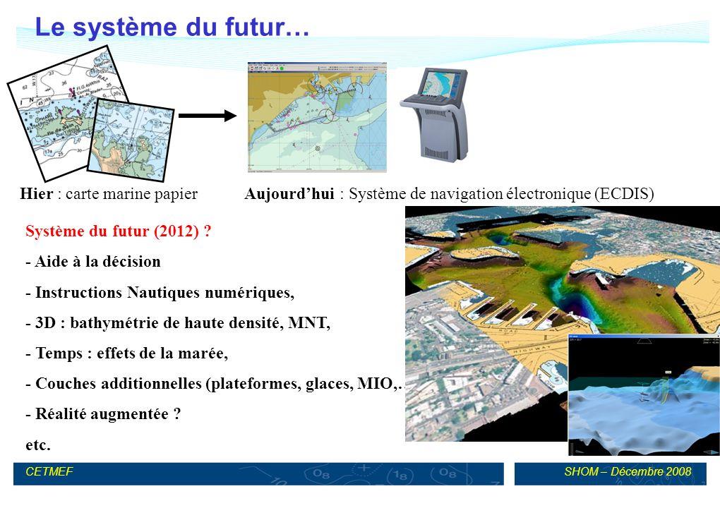 SHOM – Décembre 2008CETMEF Le système du futur… Hier : carte marine papierAujourdhui : Système de navigation électronique (ECDIS) Système du futur (2012) .