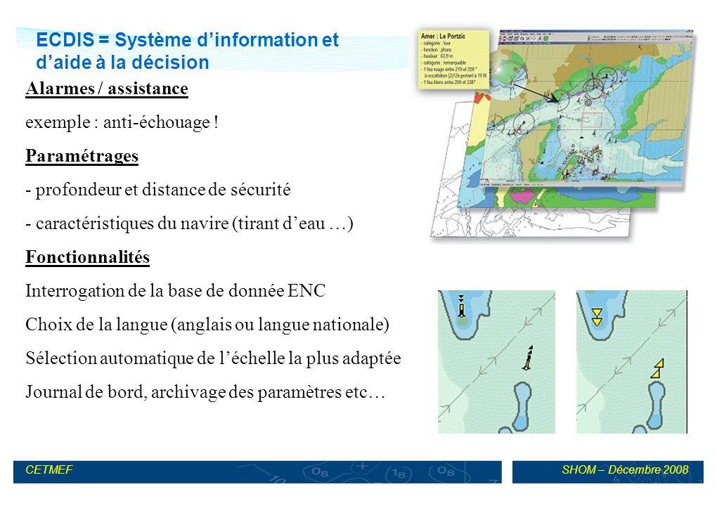 SHOM – Décembre 2008CETMEF ECDIS = Système dinformation et daide à la décision Alarmes / assistance exemple : anti-échouage .