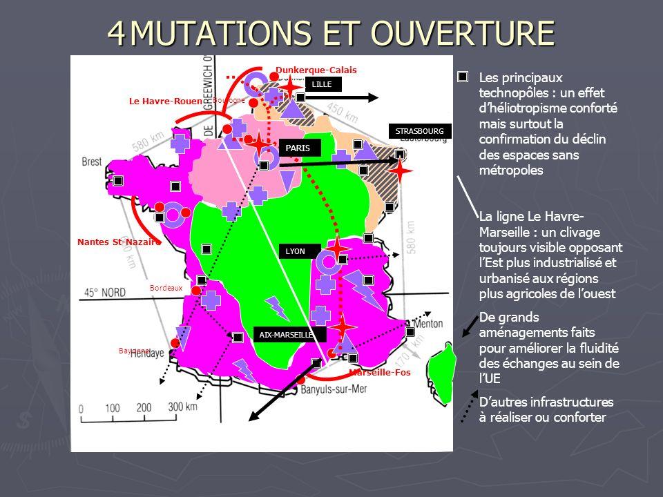 4 MUTATIONS ET OUVERTURE Les principaux technopôles : un effet dhéliotropisme conforté mais surtout la confirmation du déclin des espaces sans métropo