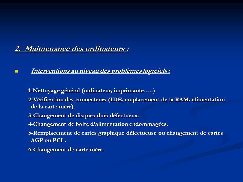 Interventions au niveau des problèmes logiciels : Interventions au niveau des problèmes logiciels : 1-Installation des pilotes. 1-Installation des pil