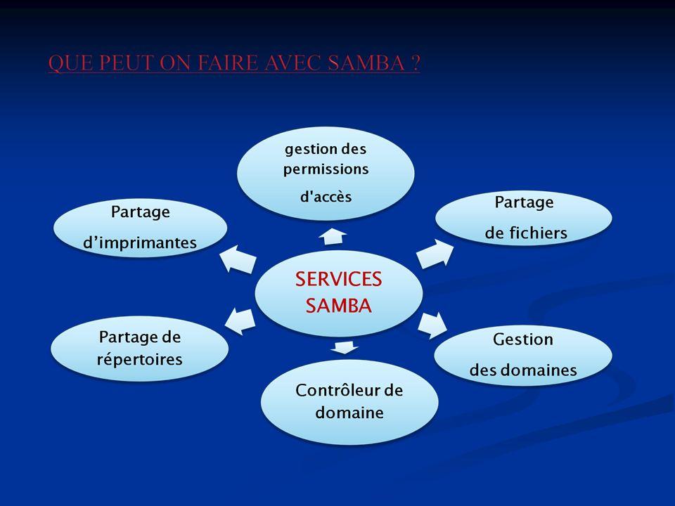 Qu'est-ce que SAMBA ? Samba est un ensemble des programmes qui permettent de connecter à un serveur LINUX, des stations fonctionnant sous des systèmes