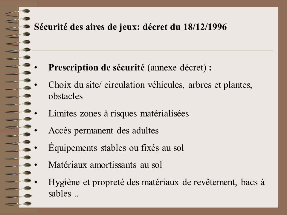 Sécurité des aires de jeux: décret du 18/12/1996 Prescription de sécurité (annexe décret) : Choix du site/ circulation véhicules, arbres et plantes, o