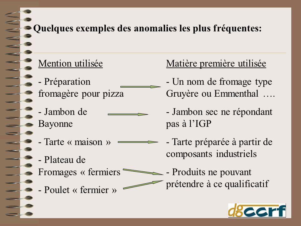 Quelques exemples des anomalies les plus fréquentes: Mention utilisée - Préparation fromagère pour pizza - Jambon de Bayonne - Tarte « maison » - Plat