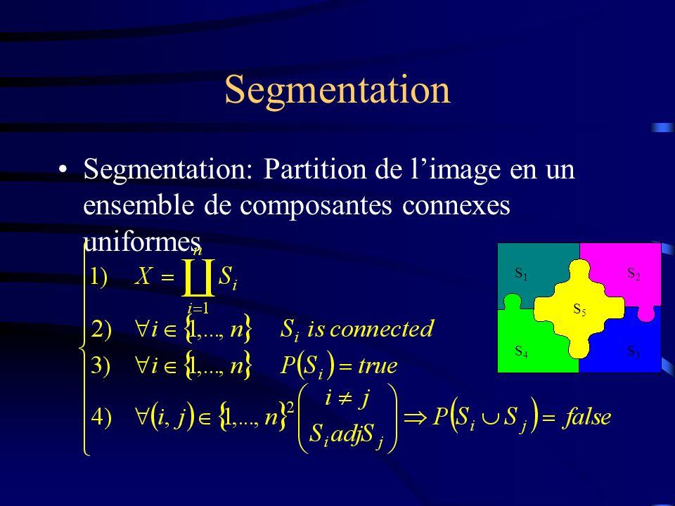 Segmentation Segmentation: Partition de limage en un ensemble de composantes connexes uniformes S1S1 S2S2 S3S3 S4S4 S5S5