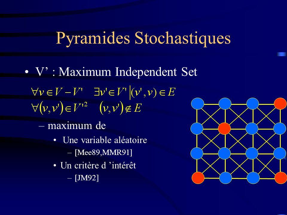 Pyramides Stochastiques V : Maximum Independent Set –maximum de Une variable aléatoire –[Mee89,MMR91] Un critère d intérêt –[JM92]
