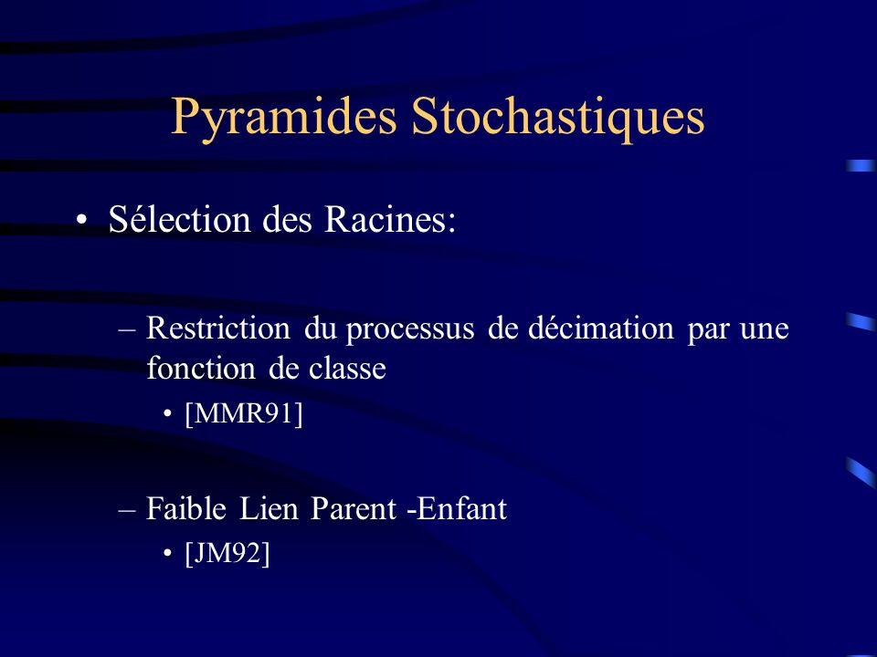 Pyramides Stochastiques Sélection des Racines: –Restriction du processus de décimation par une fonction de classe [MMR91] –Faible Lien Parent -Enfant [JM92]