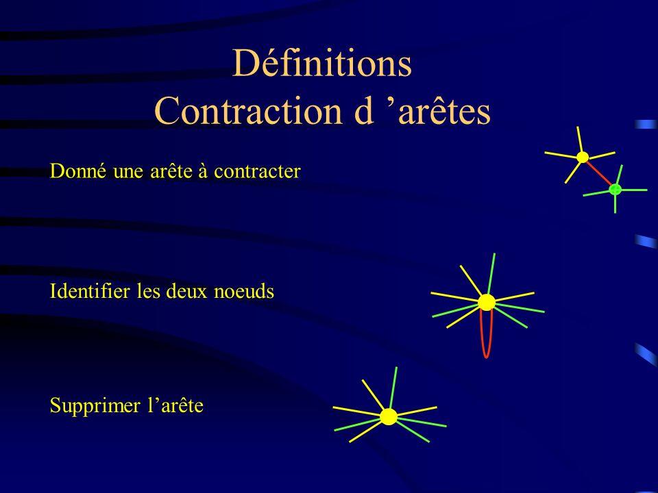 Définitions Contraction d arêtes Identifier les deux noeudsSupprimer larête Donné une arête à contracter