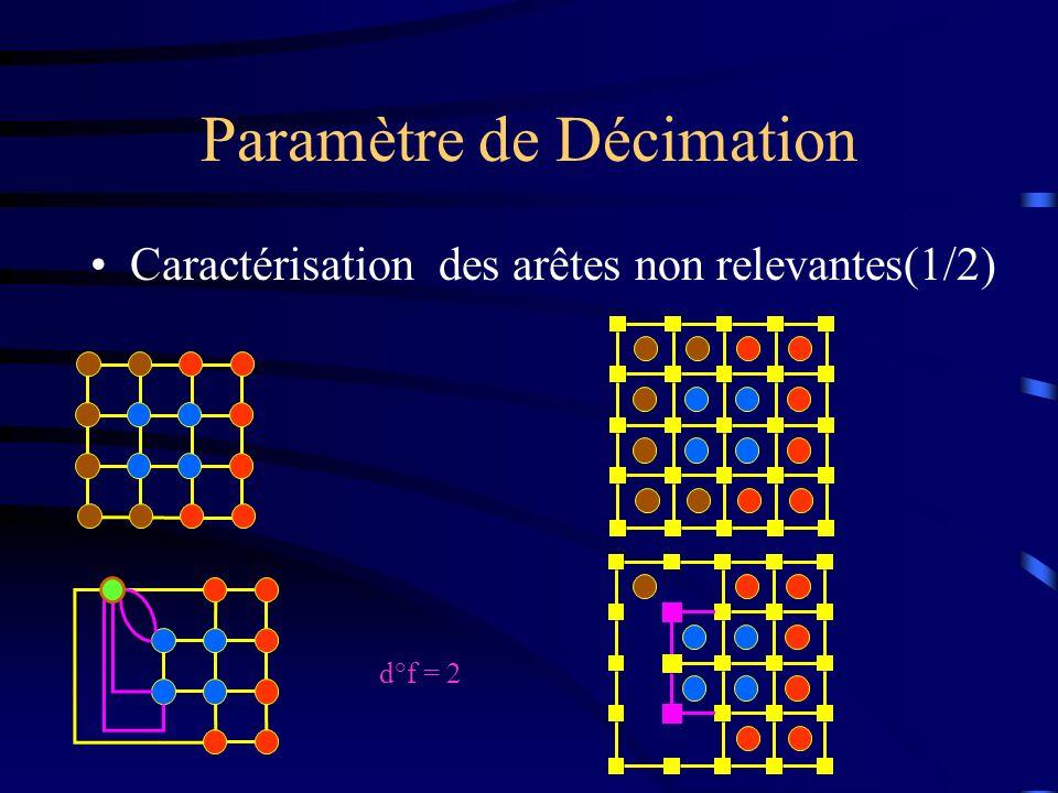 Paramètre de Décimation Caractérisation des arêtes non relevantes(1/2) d°f = 2