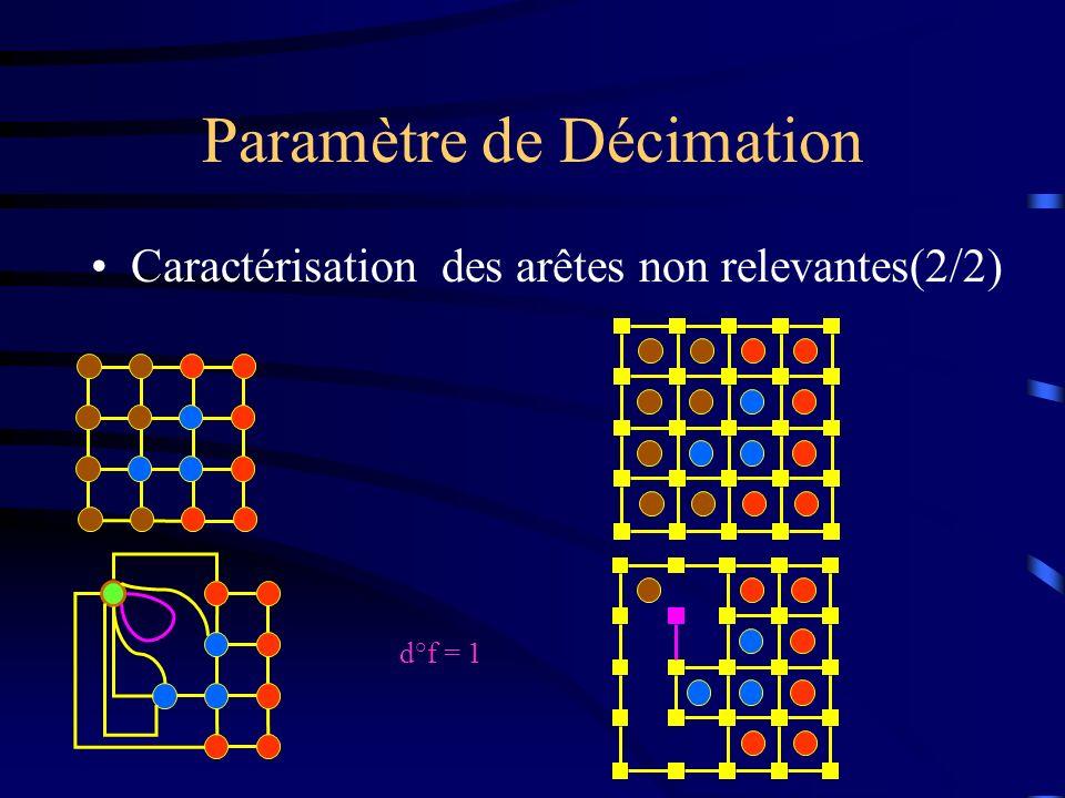 Paramètre de Décimation Caractérisation des arêtes non relevantes(2/2) d°f = 1