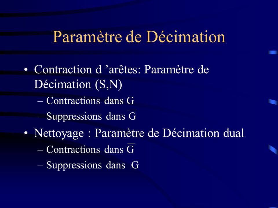 Paramètre de Décimation Contraction d arêtes: Paramètre de Décimation (S,N) –Contractions dans G –Suppressions dans G Nettoyage : Paramètre de Décimation dual –Contractions dans G –Suppressions dans G