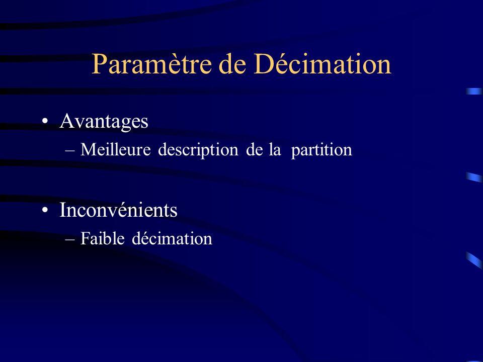 Paramètre de Décimation Avantages –Meilleure description de la partition Inconvénients –Faible décimation