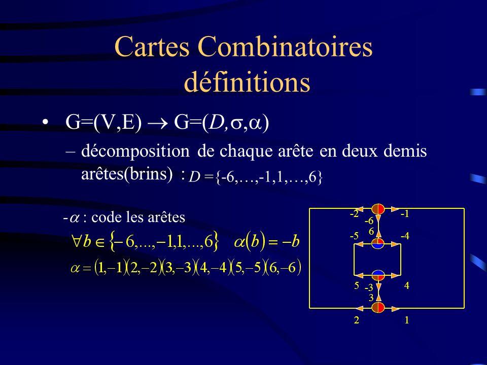 Cartes Combinatoires définitions G=(V,E) G=(D,, ) –décomposition de chaque arête en deux demis arêtes(brins) : 2 3 -3 4 -4 5 -5 -2 6 -6 1 - : code les arêtes D ={-6,…,-1,1,…,6}