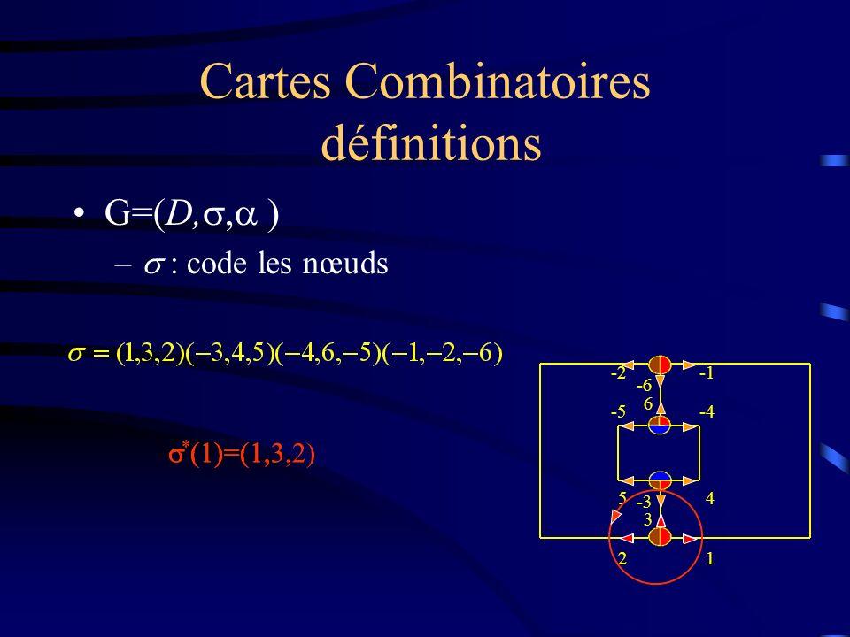 Cartes Combinatoires définitions G=(D,, ) – : code les nœuds * (1)=(1, * (1)=(1,3 * (1)=(1,3,2) 12 3 -3 4 -4 5 -5 -2 6 -6