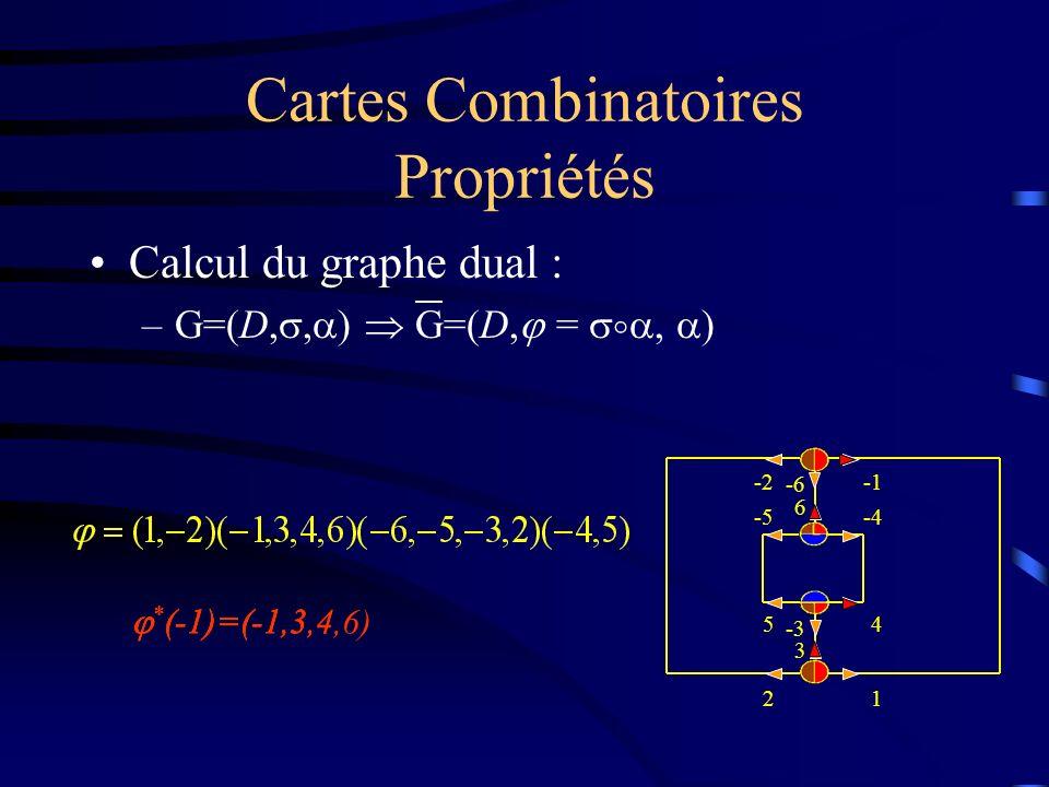 Cartes Combinatoires Propriétés Calcul du graphe dual : –G=(D,, ) G=(D, =, ) * (-1)=(-1, * (-1)=(-1,3 * (-1)=(-1,3,4 * (-1)=(-1,3,4,6) 1 2 3 -3 4 -4 5 -5 -2 6 -6