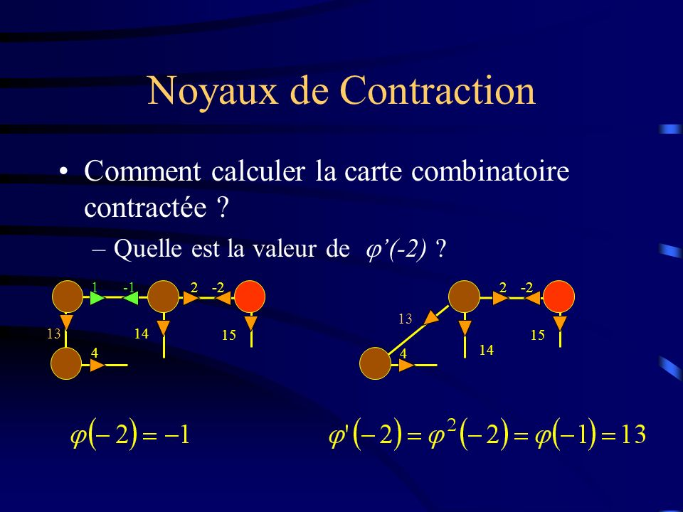 Noyaux de Contraction Comment calculer la carte combinatoire contractée .