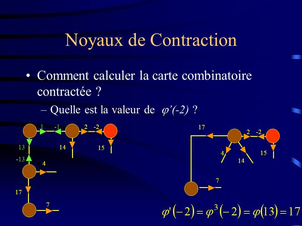 Noyaux de Contraction Comment calculer la carte combinatoire contractée ? –Quelle est la valeur de (-2) ? 12 4 1314 15 -2 -13 17 7 2 4 14 15 -2 17 7