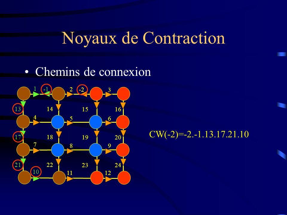 Noyaux de Contraction Chemins de connexion 1 2 3 4 56 7 89 10 1112 1314 1516 1718 1920 2122 2324 -2 CW(-2)=-2.13.17.21.10