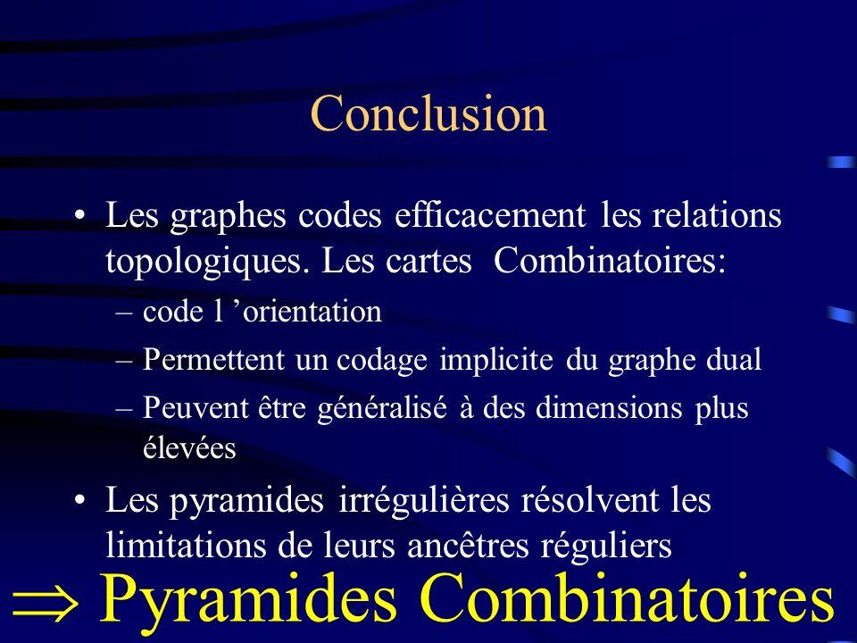 Conclusion Les graphes codes efficacement les relations topologiques.