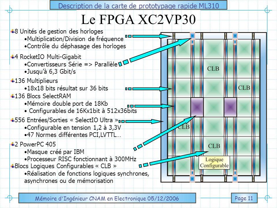 Mémoire d Ingénieur CNAM en Electronique 05/12/2006 Page 12 Les périphériques de la ML310 RS232 SMBus EEPROM SPI GPIO/LEDs 256MB DDR DIMMHigh-Speed PM1High-Speed PM2 Bus PCI page suivante CF System ACE JTAG Description de la carte de prototypage rapide ML310