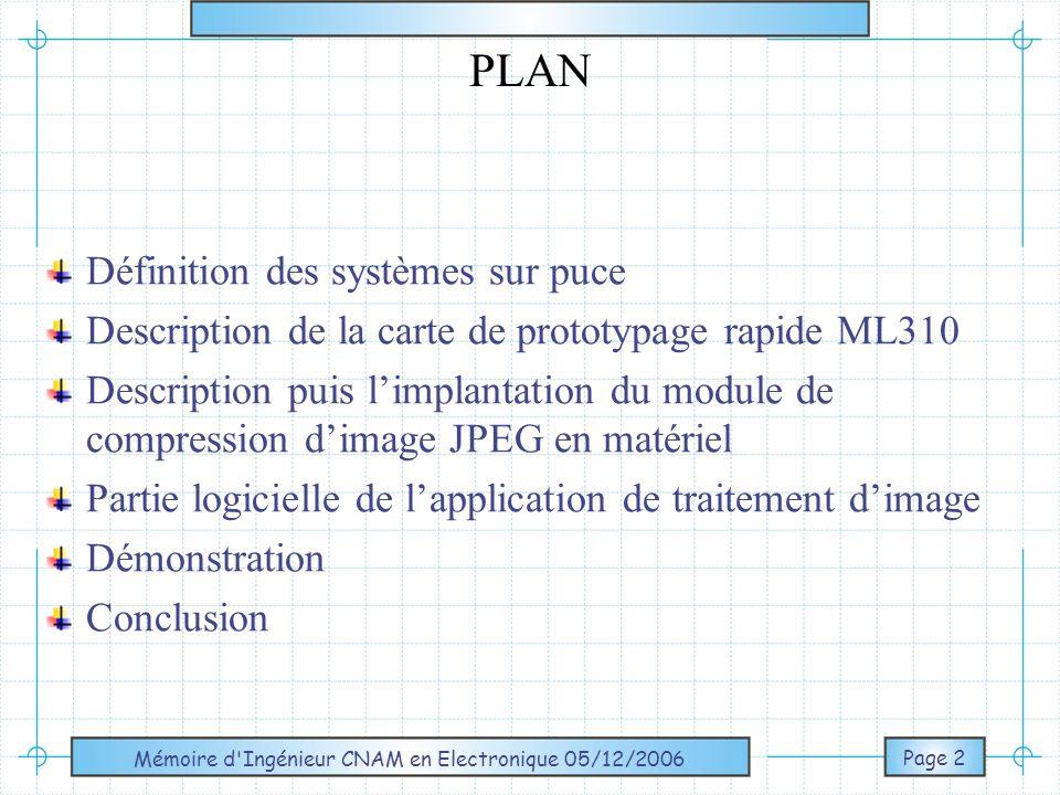 Mémoire d Ingénieur CNAM en Electronique 05/12/2006 Page 3 But du projet Réaliser une application de traitement dimage en utilisant au mieux les ressources de la carte ML310 : –capacités du FPGA embarqué –capacités des périphériques matériels –capacités logicielles