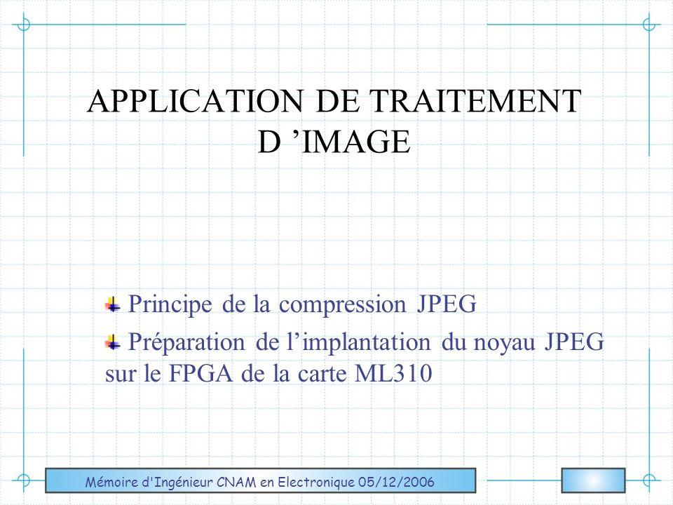 Mémoire d Ingénieur CNAM en Electronique 05/12/2006 Page 21 Le format de fichier embarquant un flux codé en JPEG est JFIF (JPEG File Interchange Format, soit en français Format d échange de fichiers JPEG), Principe de la compression JPEG Rééchantillonnage de la chrominance, car l oeil ne peut discerner de différences de chrominance au sein d un carré de 2x2 points Découpage de chaque composante en blocs de 8x8 points Application de la fonction 2D DCT transformation en cosinus discrète qui décompose la matrice 8x8 en somme de fréquences Quantification de chaque bloc, on applique un coefficient de perte pour diminuer valeurs des hautes fréquences (ratio taille/qualité) Encodage de l image en parcourant le bloc en zig-zag suivi dun codage RLE ou codage des répétitions pour enlever un maximum de valeurs nulles Compression de l image avec la méthode d Huffman Application de traitement dimage