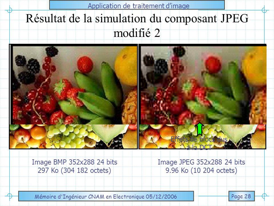 Mémoire d Ingénieur CNAM en Electronique 05/12/2006 IMPLANTATION DU COMPOSANT JPEG SUR LA CARTE ML310 Le choix des interfaces entre le processeur et le composant Les résultats de limplantation