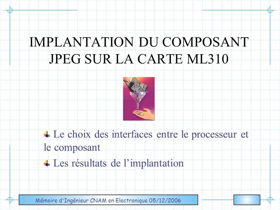 Mémoire d Ingénieur CNAM en Electronique 05/12/2006 Page 30 Interfaçage du composant JPEG au bus Coreconnect Implantation du composant JPEG sur la carte ML310
