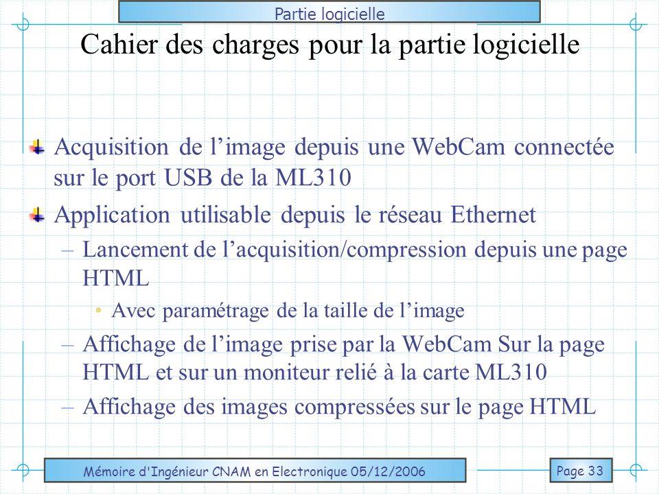 Mémoire d Ingénieur CNAM en Electronique 05/12/2006 Page 34 Disque Dur Carte ML310 Déroulement de lapplication logicielle Liaison Ethernet Serveur Apache Lancement de lapplication depuis un Navigateur Windows Initialisation De la WebCam En 640x480 640x480 Lancement de LAcquisition Puis de la Compression YUV420 640x480 YUV420 640x480 BMP 640x480 BMP 640x480 JPEG C1-2 320x240 JPEG C1-3 320x240 JPEG C2-2 320x240 JPEG C1-4 320x240 JPEG C2-3 320x240 JPEG C3-2 320x240 JPEG C2-4 320x240 JPEG C3-3 320x240 JPEG C3-4 320x240 JPEG C1-1 320x240 JPEG C2-1 320x240 JPEG C3-1 320x240 JPEG N1-4 320x240 JPEG N2-4 320x240 JPEG N3-4 320x240 JPEG N1-3 320x240 JPEG N2-3 320x240 JPEG N3-3 320x240 JPEG N1-2 320x240 JPEG N2-2 320x240 JPEG N3-2 320x240 BMP 320x240 BMP 320x240 BMP 320x240 BMP 320x240 BMP 320x240 BMP 320x240 BMP 320x240 JPEG C1-1 320x240 JPEG C2-1 320x240 JPEG C3-1 320x240 JPEG N1-1 320x240 JPEG N2-1 320x240 JPEG N3-1 320x240 Partie logicielle