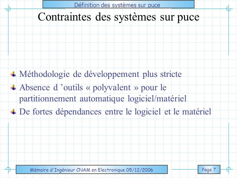 Mémoire d Ingénieur CNAM en Electronique 05/12/2006 Page 8 Les FPGA pour les SOPC Définition des systèmes sur puce