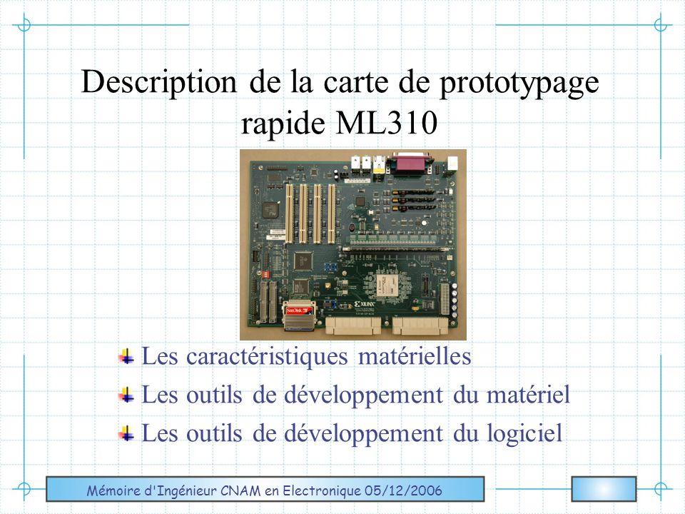 Mémoire d Ingénieur CNAM en Electronique 05/12/2006 Page 10 FPGA Audio, Ethernet USB, ports Série et // PCI IDE Compact Flash DDR E/S Description de la carte de prototypage rapide ML310 JTAG
