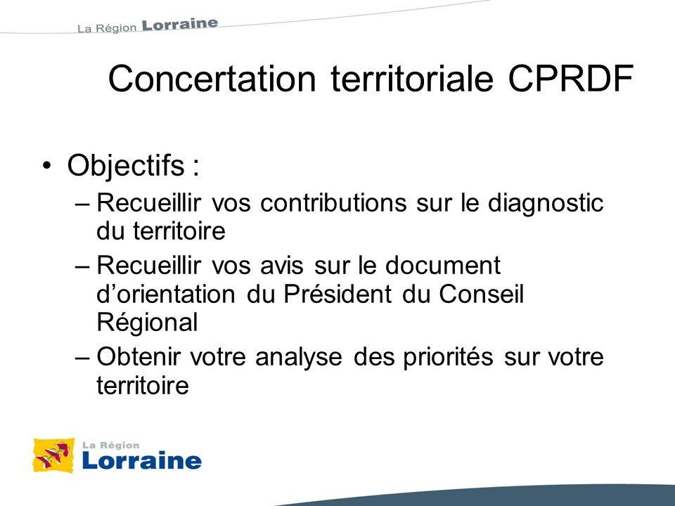 Concertation territoriale CPRDF Objectifs : –Recueillir vos contributions sur le diagnostic du territoire –Recueillir vos avis sur le document dorientation du Président du Conseil Régional –Obtenir votre analyse des priorités sur votre territoire