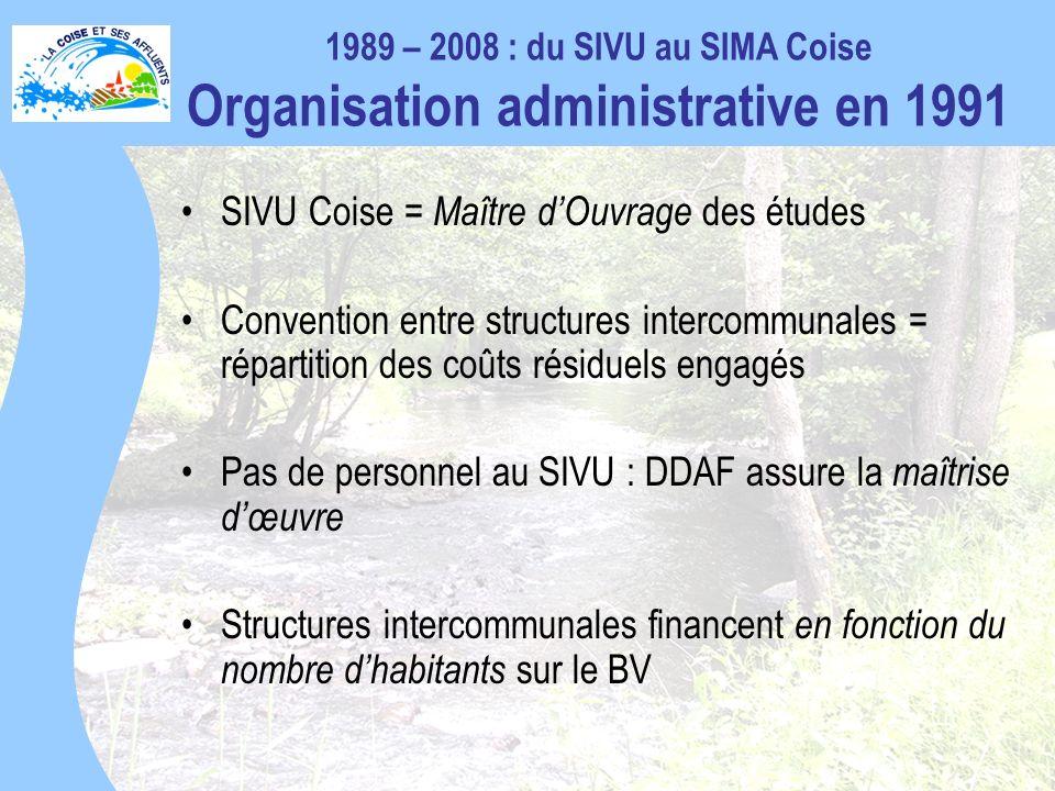 SIVU Coise = Maître dOuvrage des études Convention entre structures intercommunales = répartition des coûts résiduels engagés Pas de personnel au SIVU : DDAF assure la maîtrise dœuvre Structures intercommunales financent en fonction du nombre dhabitants sur le BV 1989 – 2008 : du SIVU au SIMA Coise Organisation administrative en 1991