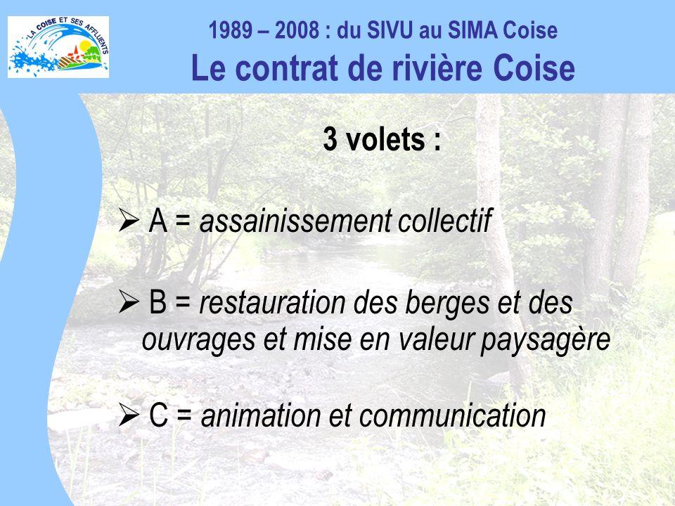 3 volets : A = assainissement collectif B = restauration des berges et des ouvrages et mise en valeur paysagère C = animation et communication 1989 – 2008 : du SIVU au SIMA Coise Le contrat de rivière Coise