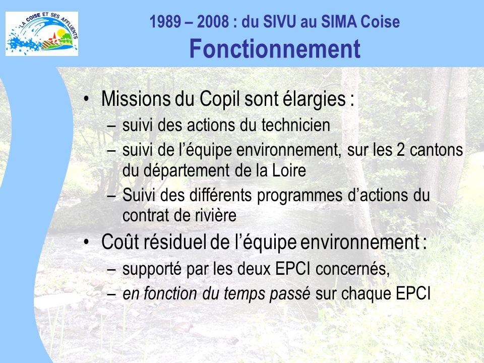 Missions du Copil sont élargies : –suivi des actions du technicien –suivi de léquipe environnement, sur les 2 cantons du département de la Loire –Suivi des différents programmes dactions du contrat de rivière Coût résiduel de léquipe environnement : –supporté par les deux EPCI concernés, – en fonction du temps passé sur chaque EPCI 1989 – 2008 : du SIVU au SIMA Coise Fonctionnement