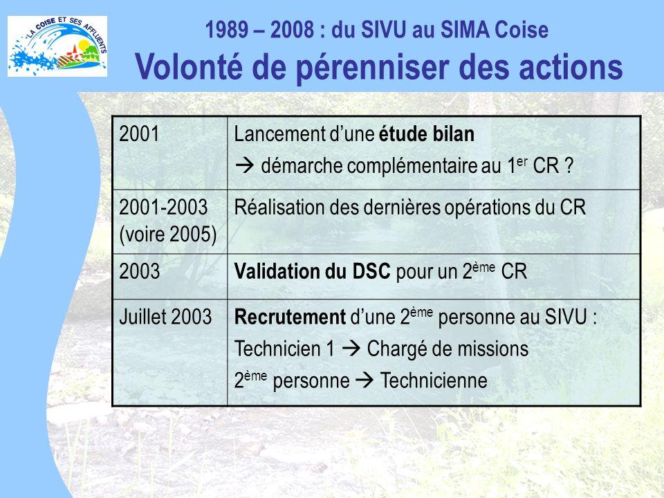 1989 – 2008 : du SIVU au SIMA Coise Volonté de pérenniser des actions 2001 Lancement dune étude bilan démarche complémentaire au 1 er CR .