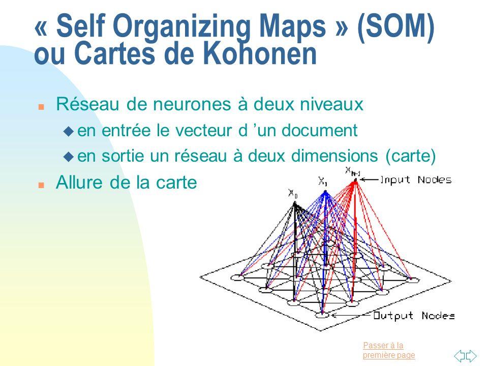 Passer à la première page « Self Organizing Maps » (SOM) ou Cartes de Kohonen n Réseau de neurones à deux niveaux u en entrée le vecteur d un document