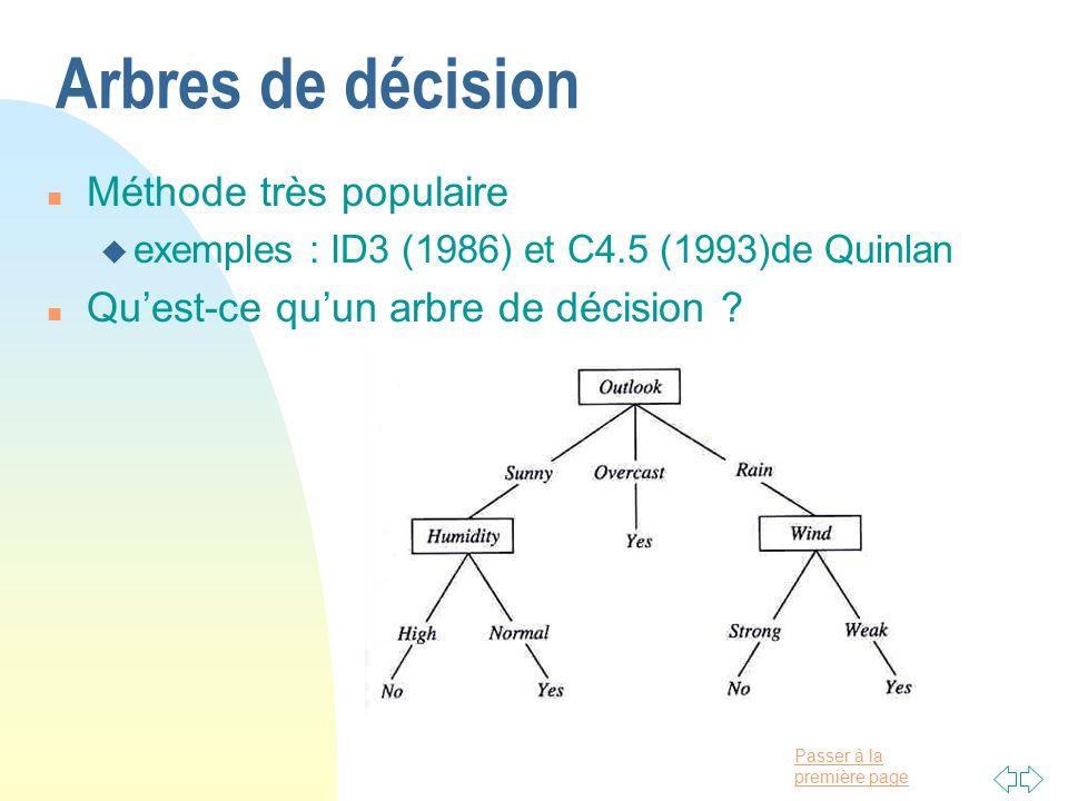 Passer à la première page Arbres de décision n Méthode très populaire u exemples : ID3 (1986) et C4.5 (1993)de Quinlan n Quest-ce quun arbre de décisi