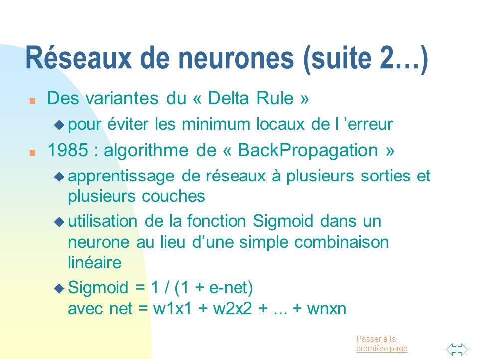 Passer à la première page Réseaux de neurones (suite 2…) n Des variantes du « Delta Rule » u pour éviter les minimum locaux de l erreur n 1985 : algor