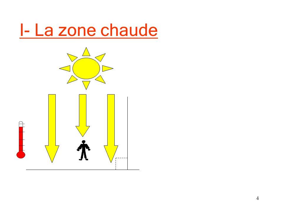 24 Légende Limite des zones zone chaude zones froides zones tempérées
