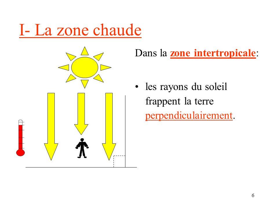 6 I- La zone chaude Dans la zone intertropicale: les rayons du soleil frappent la terre perpendiculairement.