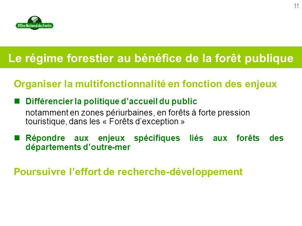 11 Organiser la multifonctionnalité en fonction des enjeux Différencier la politique daccueil du public notamment en zones périurbaines, en forêts à forte pression touristique, dans les « Forêts dexception » Répondre aux enjeux spécifiques liés aux forêts des départements doutre-mer Poursuivre leffort de recherche-développement Le régime forestier au bénéfice de la forêt publique