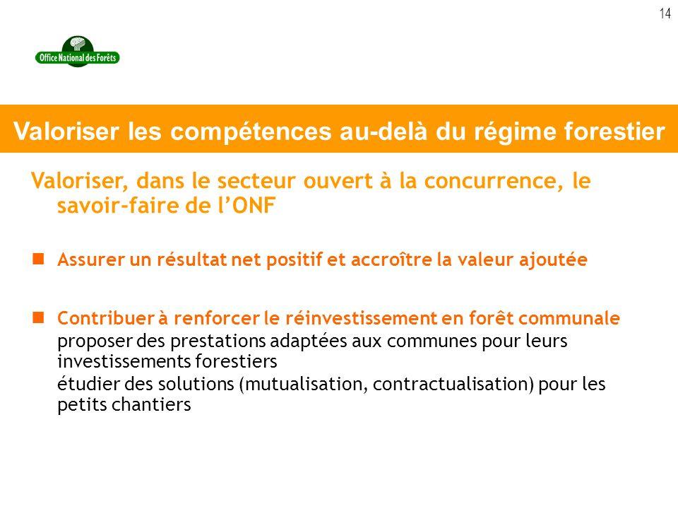 14 Valoriser, dans le secteur ouvert à la concurrence, le savoir-faire de lONF Assurer un résultat net positif et accroître la valeur ajoutée Contribu