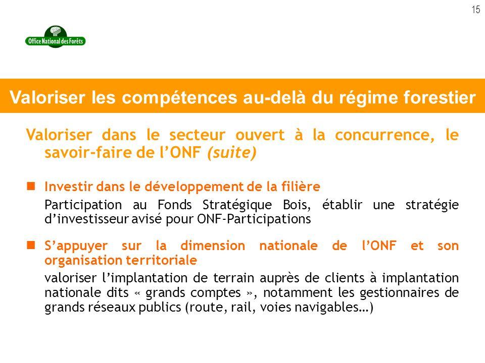 15 Valoriser dans le secteur ouvert à la concurrence, le savoir-faire de lONF (suite) Investir dans le développement de la filière Participation au Fo