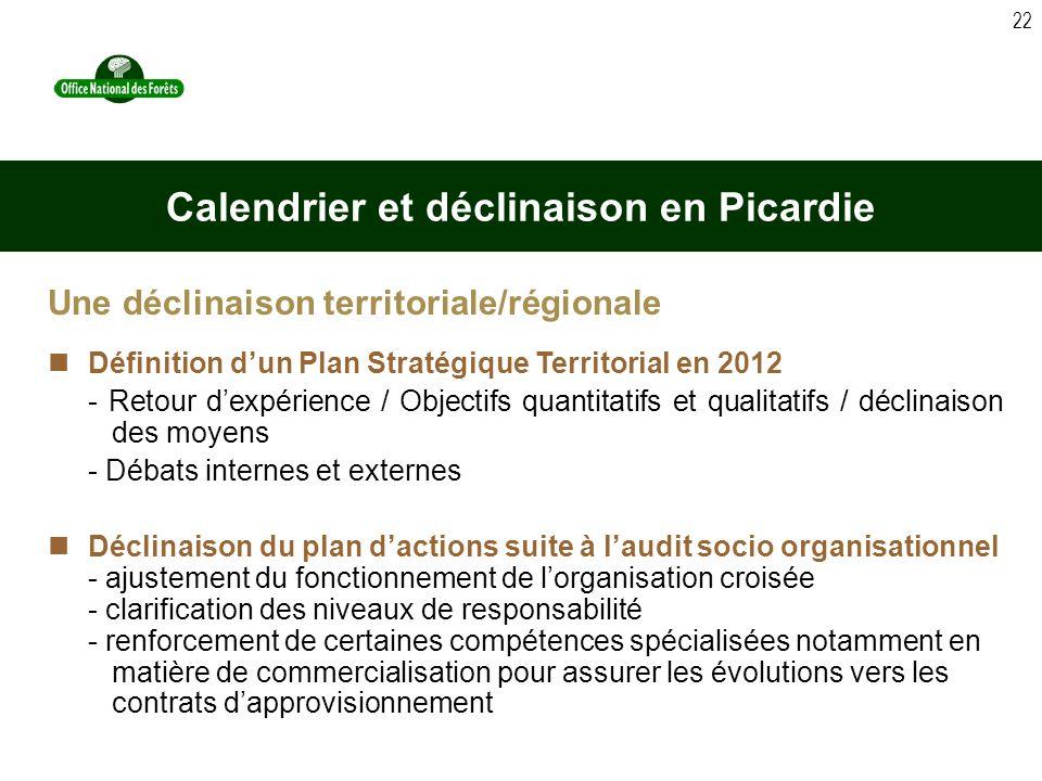 22 Une déclinaison territoriale/régionale Définition dun Plan Stratégique Territorial en 2012 - Retour dexpérience / Objectifs quantitatifs et qualita