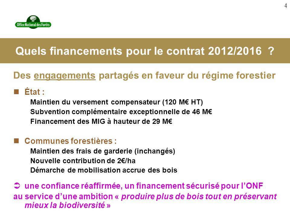 4 Des engagements partagés en faveur du régime forestier État : Maintien du versement compensateur (120 M HT) Subvention complémentaire exceptionnelle