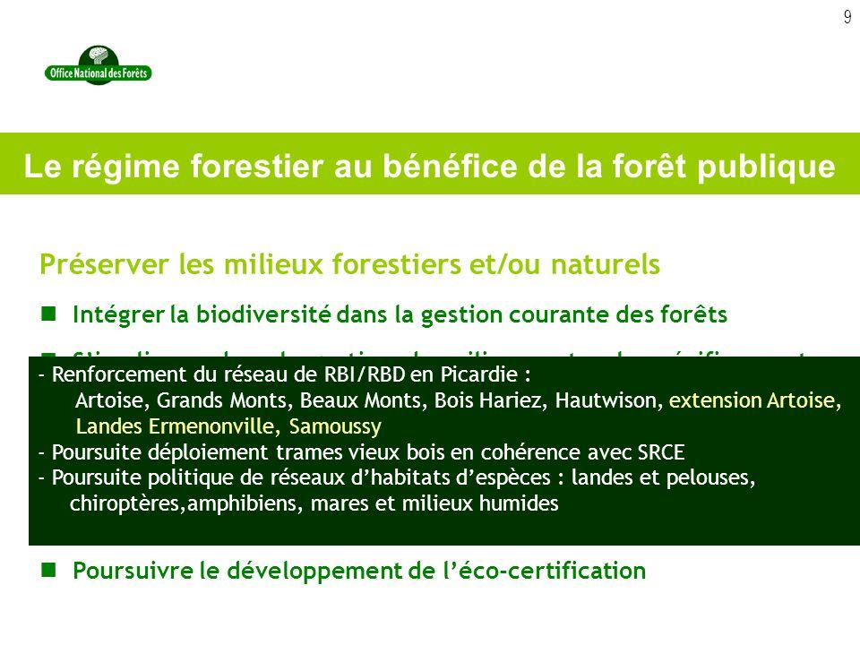 10 Préserver les milieux forestiers et/ou naturels Une nouvelle MIG biodiversité pour : Valoriser la politique de réserves biologiques en FD Valoriser les réseaux naturalistes de l ONF Simpliquer en faveur de la préservation de la biodiversité exceptionnelle de loutre-mer Le régime forestier au bénéfice de la forêt publique