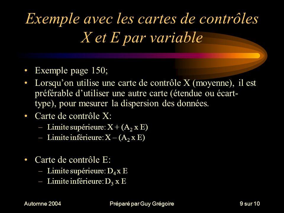 Automne 2004Préparé par Guy Grégoire9 sur 10 Exemple avec les cartes de contrôles X et E par variable Exemple page 150; Lorsquon utilise une carte de contrôle X (moyenne), il est préférable dutiliser une autre carte (étendue ou écart- type), pour mesurer la dispersion des données.